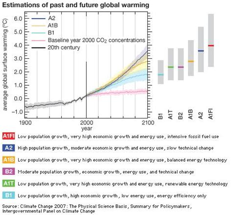 global warming | earth science | britannica.com