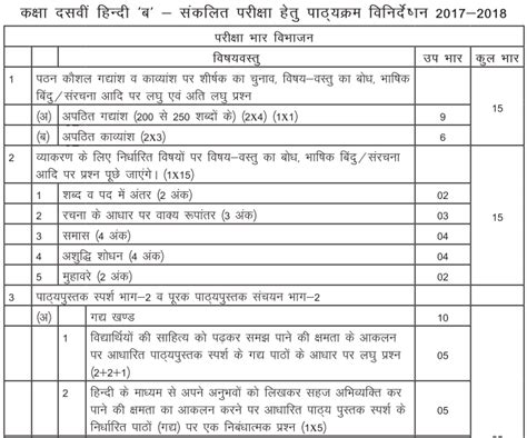 weather pattern meaning in hindi blueprint model question paper class x choice image