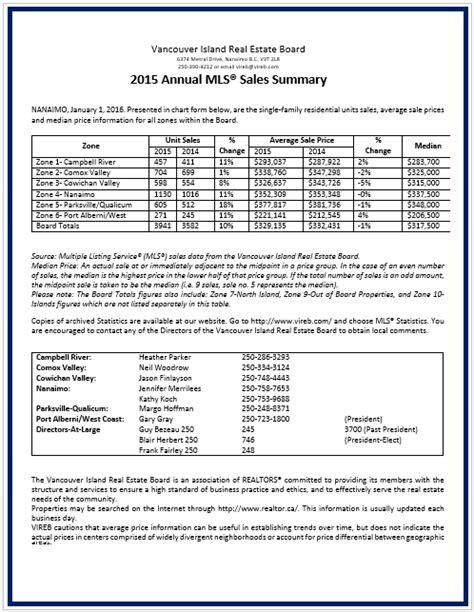sle contract summary template executive summary format sales summary executive
