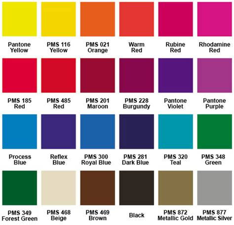 spot color pms vs cmyk 4c process which is best city label