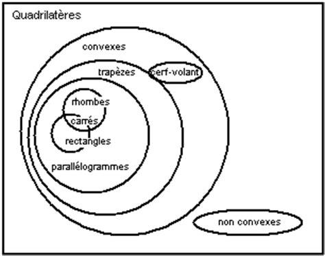 comment tracer un diagramme triangulaire math 233 matiques 10 20 programme d 233 tudes pour le secondaire
