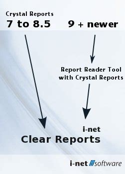 Thompson Clear Using Report Templates Migration Of Reports Templates In I Net Clear Reports