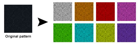 pattern in css versatile background patterns with css wayne moir