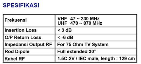 Px Digital Antenna Hda 1100 bila ingin mendapatkan informasi lebih lengkap mengenai