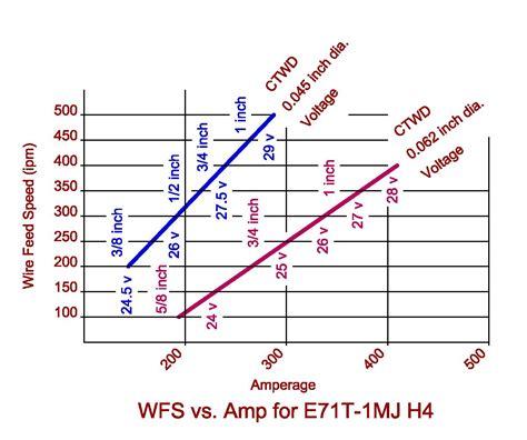 smaw diagram wiring diagrams wiring diagram schemes