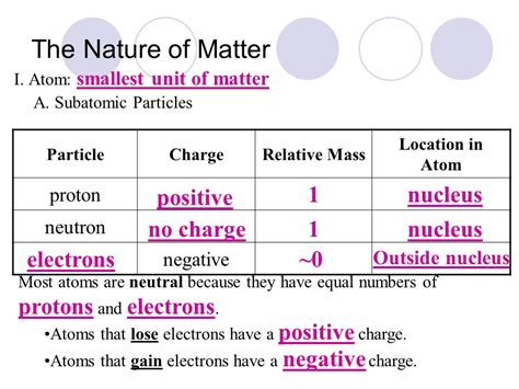 section 2 1 the nature of matter the nature of matter worksheet resultinfos