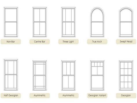 Different Windows Designs Window Styles Architecture Home Design