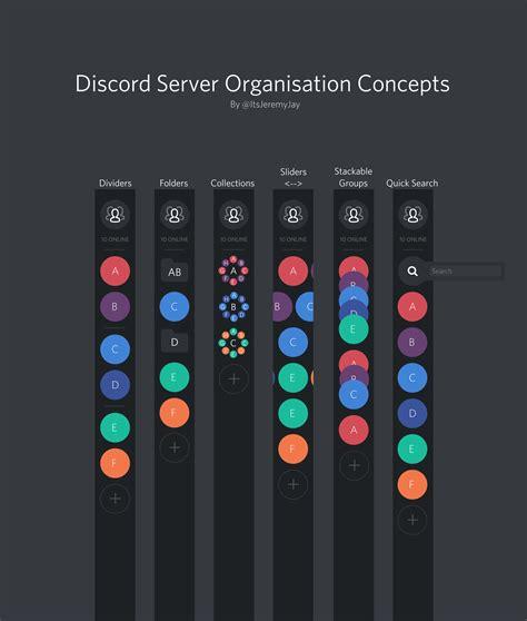 Discord Outage | discord server organisation concepts discordapp