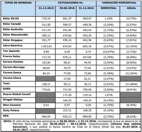 tabla global complementario at 2017 tabla global complementario 2017 tabla global