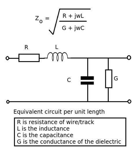 inductor using transmission line how can pcb trace 50 ohm impedance regardless of length and signal frequency electrical