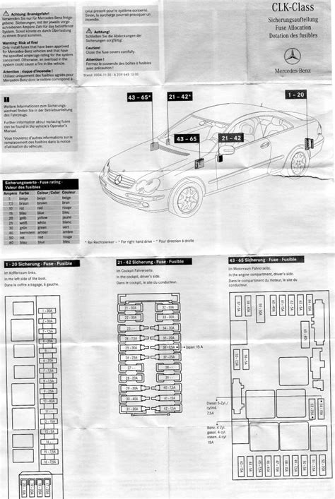 Fuse Box Layout for W209 - MBWorld.org Forums
