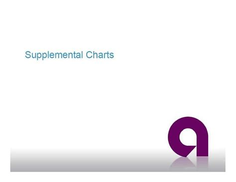 a supplemental liquidity provider is supplemental charts