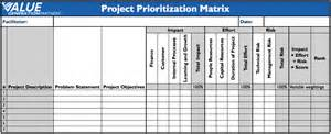 project prioritization criteria template generating value by selecting and executing the right