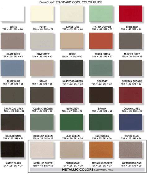 color panel curved roof panels color chart from metal roofing supply