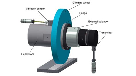 how to balance bench grinder wheels how to make static balance of the grinding wheel forture