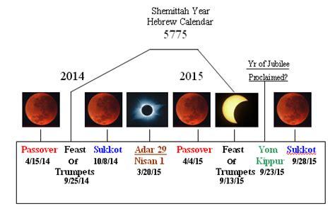 Calendrier ã Clipse Lunaire Les 201 Clipses Lunaires Totales