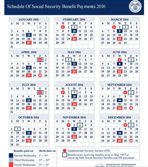 Ssi Calendar 2017 Social Security Payment Dates 2016 Calendar Template 2016