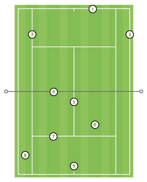tennis court diagram vida tennis my progress program 15 tennis lessons