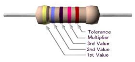 47k resistor color band resistor reference guide