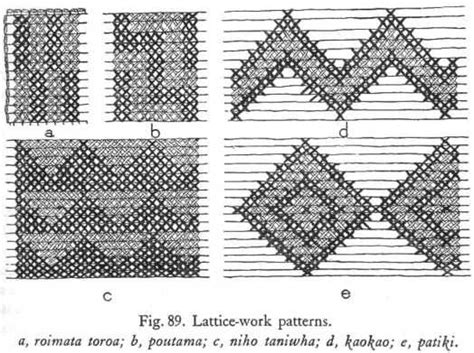 employment pattern meaning 37 best images about tukutuku on pinterest linz weaving