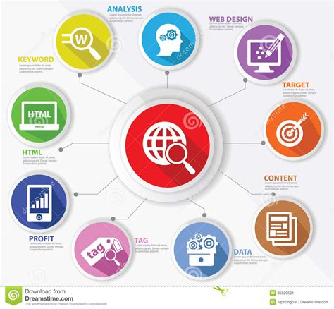 Seo Technology by Seo Concept Technology Colorful Version Stock