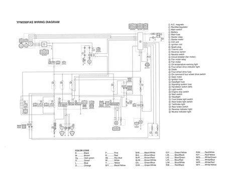 2003 yamaha grizzly 660 wiring diagram 2003 yamaha road