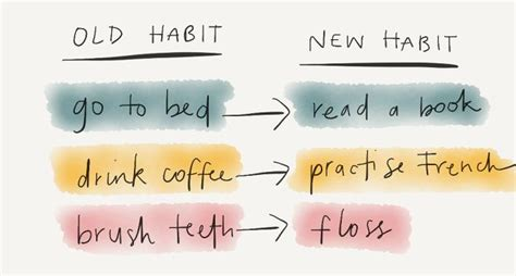 New Years Habits Worth Forming 17 Best Ideas About Habit Formation On For Change How To Adopt And Bad Habits