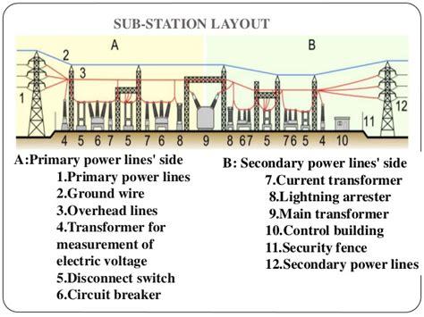 gate security wiring diagrams wiring diagram