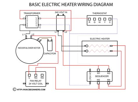electrical hvac wiring wiring diagram with description