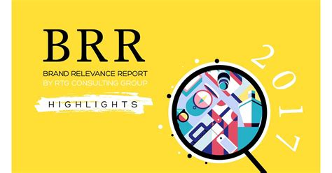 brr placements the 2017 rtg consulting brand relevance report reveals