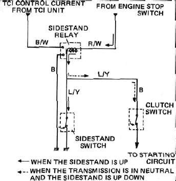 service manual how to replace a neutral relay on a 2005