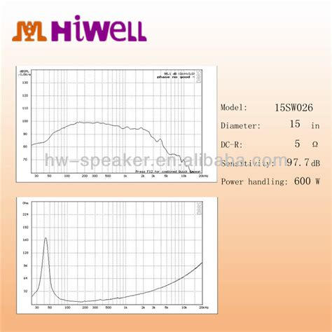 Speaker Portable Wirelles Necxo Ls 311 12 15 inch nexo ls 500 series 600w rms subwoofer speaker buy subwoofer stage equipment nexo