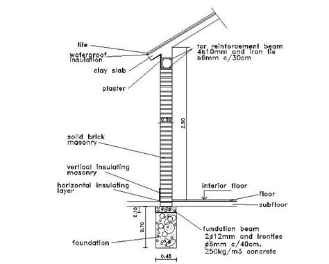 Floor Plans Definition world housing encyclopedia whe