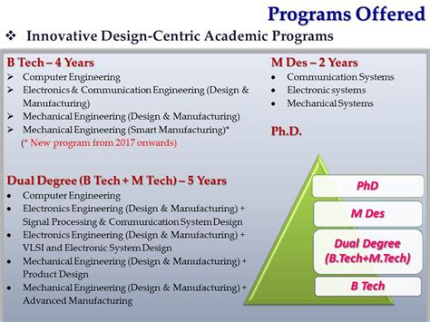 design engineer masters academics