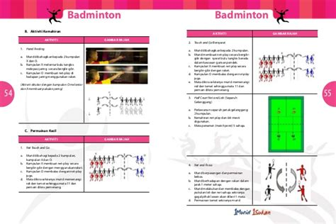 www membuat badmintonsm