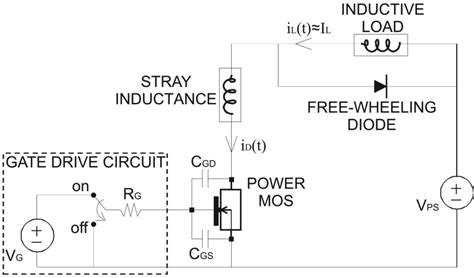 freewheeling diode current power mosfet device operating in an inductive load circuit