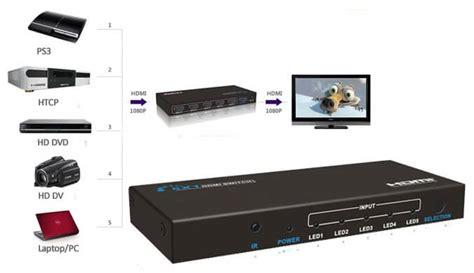5x1 Hdmi 1 4 Switch monoprice blackbird 4k 5x1 hdmi 1 4 switch hdcp 1 4