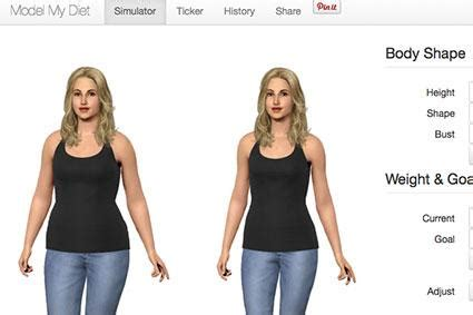 weight loss visualizer best weight loss models lovetoknow