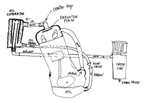 bmw m52 engine cylinder diagram bmw x3 engine diagram