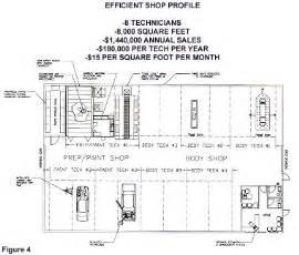Auto Body Shop Floor Plans Auto Body Shop Floor Plans Submited Images
