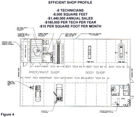 auto body shop floor plans working designs bodyshop layouts body shop business