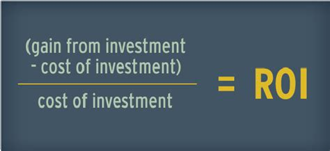 Https Aringo Mba Return On Investment Roi Calculator by Mgwebcom Our Our Learning