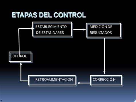 control administrativo fases fases de la administraci 211 n control