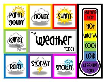 printable weather poster weather poster math focus wall by brenda frady primary
