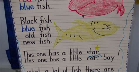 one fish two fish red fish blue fish poem dr seuss