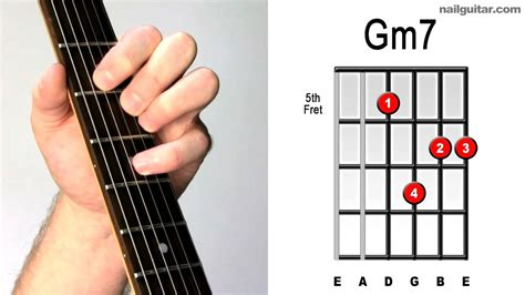 Tutorial Guitar Easy   gm7 fast chord lesson electric chords super easy