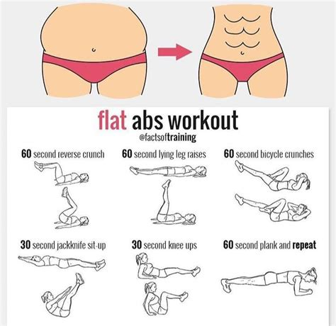 flat abs workout excercises meals pinterest
