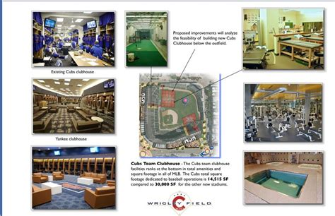 renovation plans wrigley field future renovations