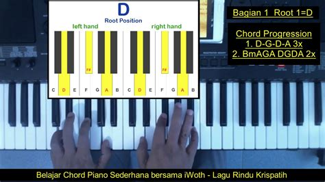 tutorial keyboard lagu rindu tutorial bermain chord piano sederhana lagu rindu by