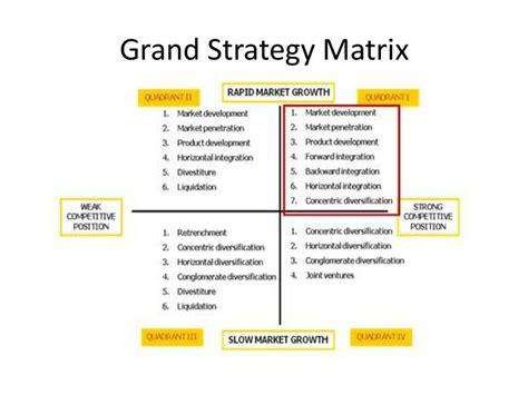 boston matrix adalah grand strategy matrix business models pinterest